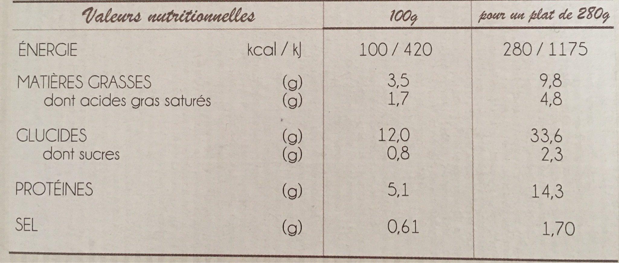 Risotto au poulet asperges et cepes - Nutrition facts - fr