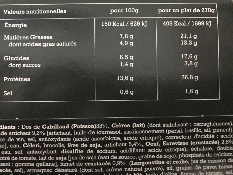 Dos de cabillaud creme de saulon fume - Nutrition facts
