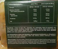 Cuisse de Lapin rôtie et ses légumes du Sud - Informations nutritionnelles - fr