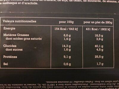 Lasagnes aux deux saumons - Informations nutritionnelles - fr