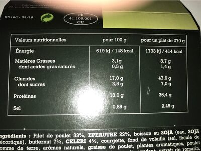 Risotto d'épeautre aux courgettes et butternut et filet de poulet - Nutrition facts