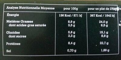 Terrine de poissons et son rougail de tomate, artichauts façon Barigoule - Informations nutritionnelles - fr