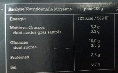 Risotto de Boulgour et ses Légumes, Crème de Chorizo Végétarien - Informations nutritionnelles - fr