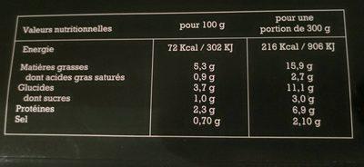 Soupe dubarry inspirée de la recette traditionnelle - Informations nutritionnelles - fr