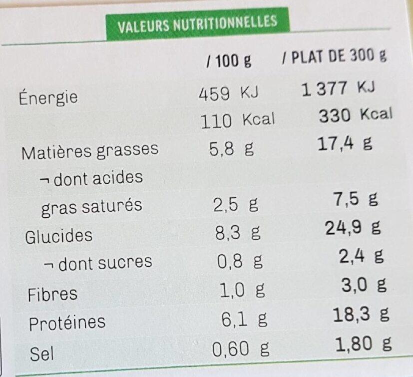 Crevettes sauce curry coco et riz aux legumes - Informations nutritionnelles - fr