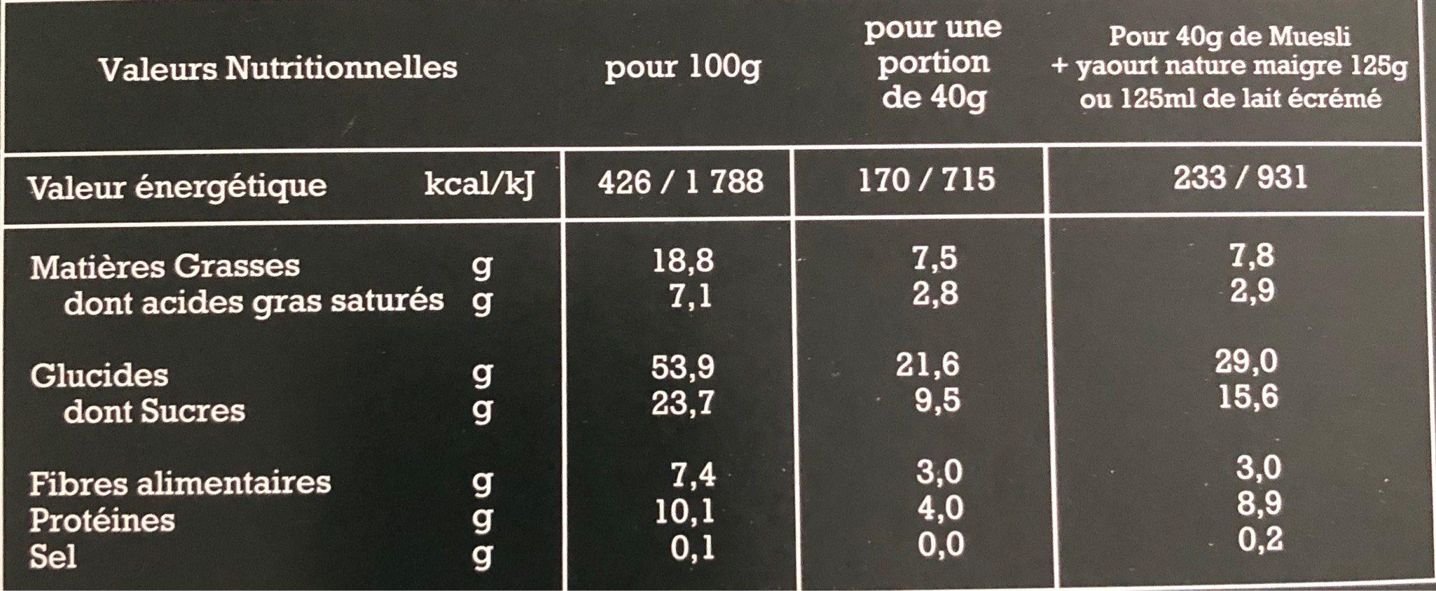 Muesli Croustillant aux super fruits BIO - Informations nutritionnelles - fr