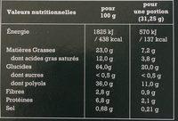Cookies aux pepites de chocolat - Informations nutritionnelles