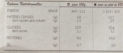 Conchiglie - Nutrition facts