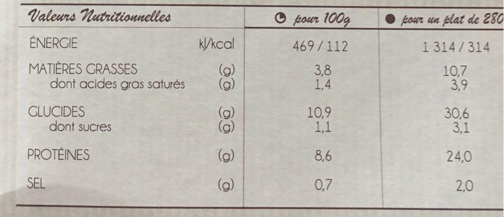 Conchiglié (Pâtes) au saumon du Pacifique sur son lit d'épinards. - Informations nutritionnelles - fr