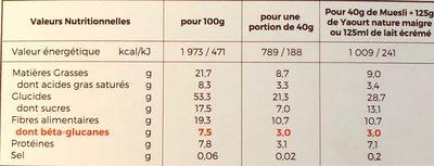 Muesli anti-cholestérol aux pépites de chocolat - Informations nutritionnelles - fr