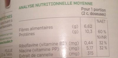 Insunéa Dysbia - Nutrition facts