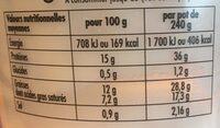 Lehmann Cancaillotte maison à l'ail - Nutrition facts