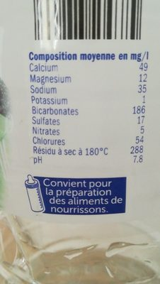 Test - Ingredients