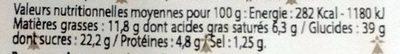 6 Crêpes Beurre-Sucre Pur Beurre aux œufs frais (+1 gratuite) - Informations nutritionnelles