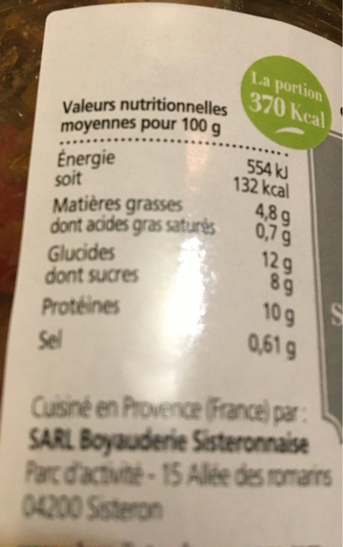 Poulet et legumes en ratatouille - Nutrition facts