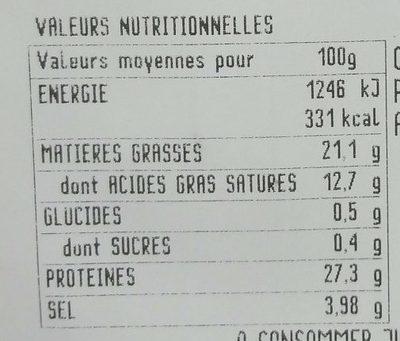 Jambon Cru et Provolone - Nutrition facts