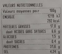 Plateau Medio Español Serrano, Lomo, Chorizo - Nutrition facts