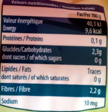 Shirataki de Konjac bio - Informations nutritionnelles