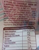 6 Pains au chocolat bio - Nutrition facts - fr