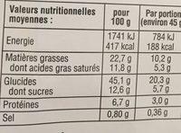 12 pains au chocolat - Voedingswaarden - fr