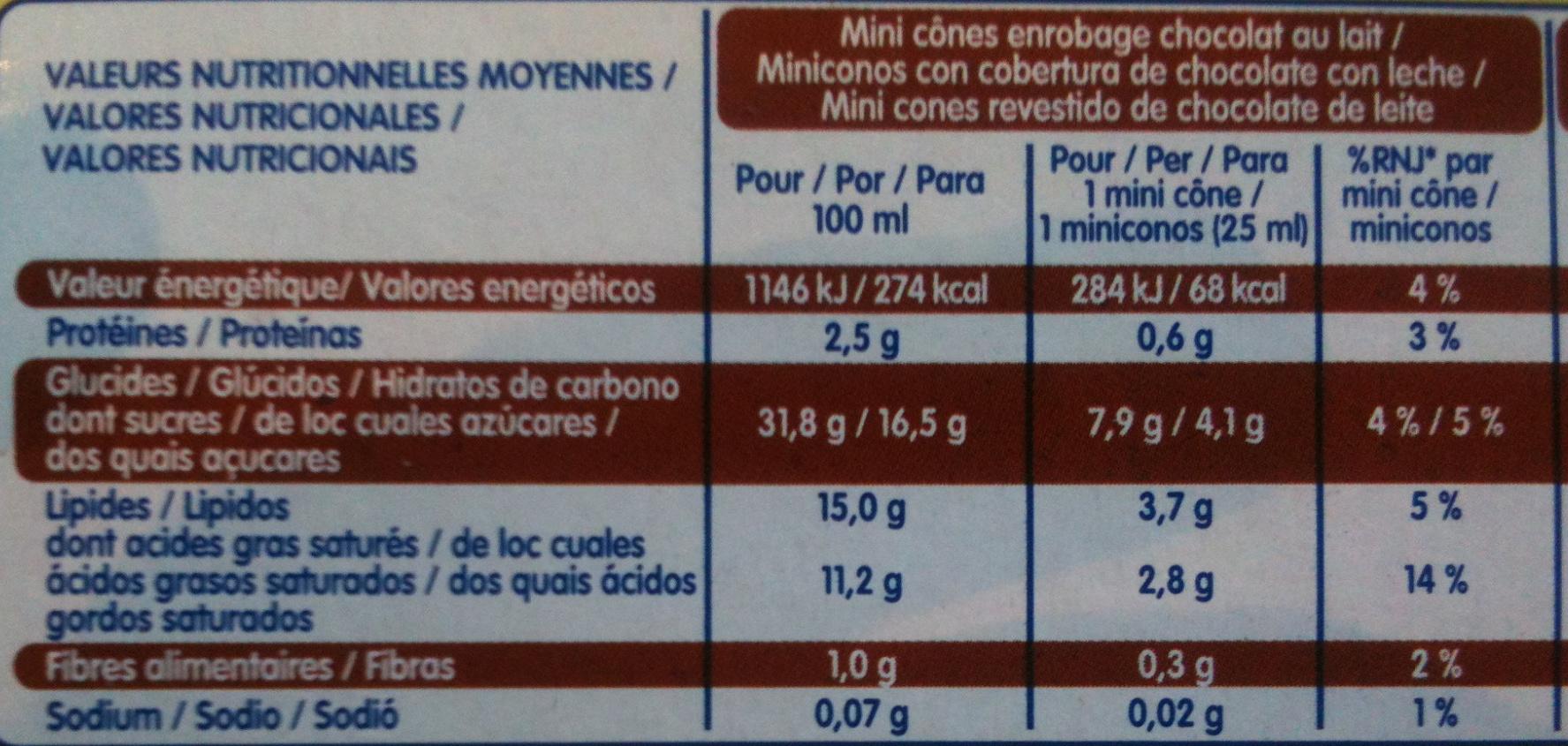 MiniCônes Vanille - Voedigswaarden