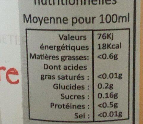Vinaigre de cidre - Informations nutritionnelles - fr