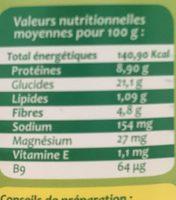 Pois Chiches au Naturel - Valori nutrizionali - fr