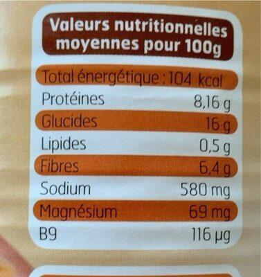 Haricots blancs au naturel - Informations nutritionnelles - fr