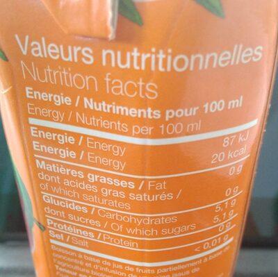 Infusion - Valori nutrizionali - fr