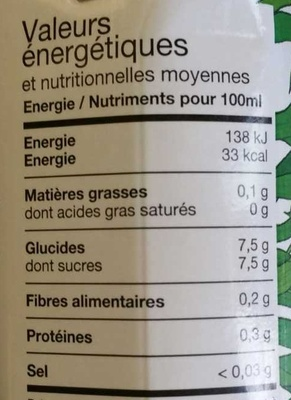 Tisane glacée bio ananas - gingembre - Informations nutritionnelles