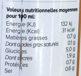 Soupe butternut patate douce - Nutrition facts - fr