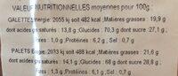 Galettes et palets bretons - Valori nutrizionali - fr