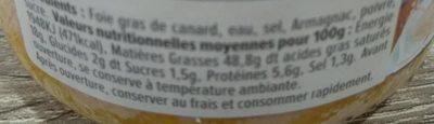 Bloc de foie gras de canard du sud-est - Voedingswaarden