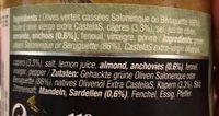 Tapenade verte - Ingredients