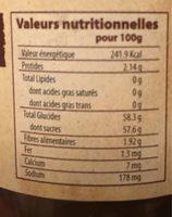 Gelee au gingembre bio - Voedingswaarden