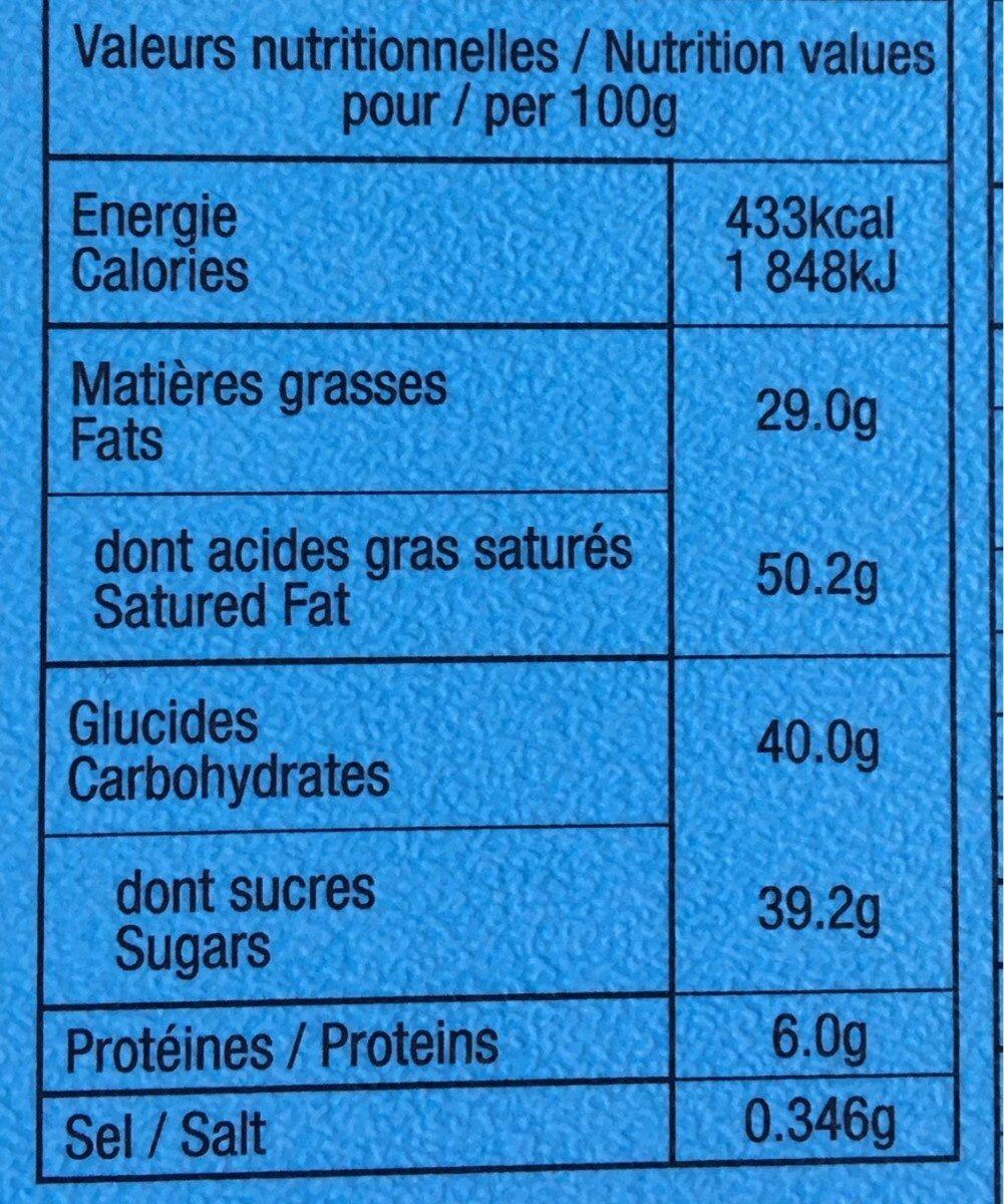 Blanc frissonnant - Nutrition facts - fr