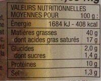 Mousse de canard - Nutrition facts - fr