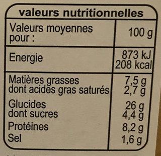 Croque Monsieur - Informations nutritionnelles - fr