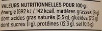 Rillettes de Langoustines au Cocos de Paimpol - Informations nutritionnelles - fr