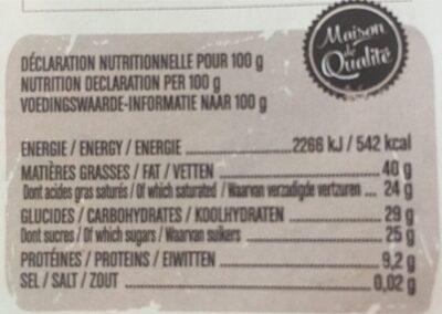 São-Tomé - Informations nutritionnelles