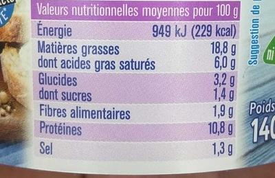 Sardine Fromage Frais & Ciboulette - Voedingswaarden - fr