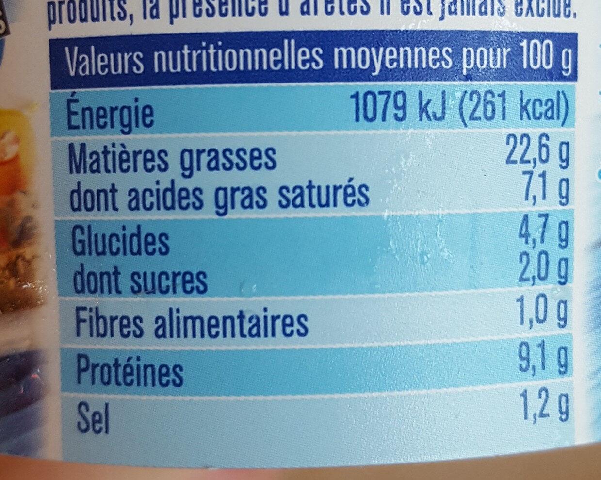 Tartinable Maquereau Fromage Frais & Ciboulette - Voedingswaarden - fr