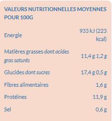 Pané Colin d'Alaska - Nutrition facts - fr
