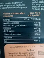 Galettes boulgour - Nutrition facts - fr