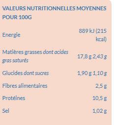 Rillettes incroyables de saumon échalote - Informations nutritionnelles - fr