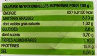 Prêt à poêler Cabillaud huile olive & basilic - Informations nutritionnelles - fr