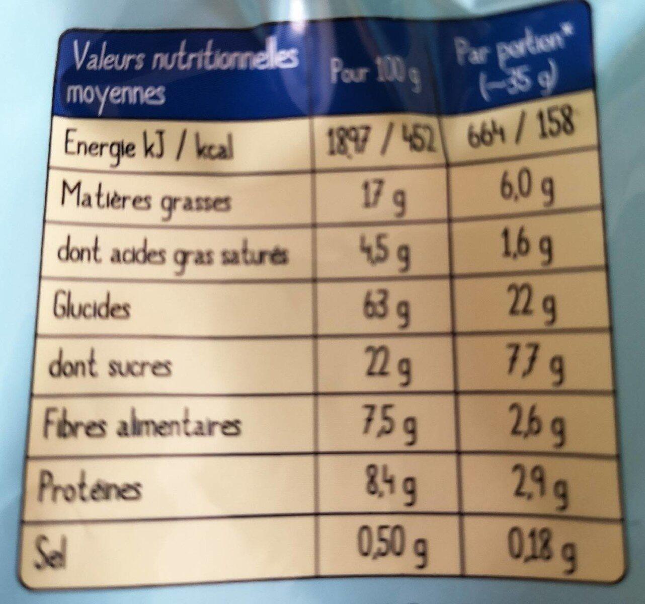 Muesli croustillant au chocolat - Nutrition facts - fr