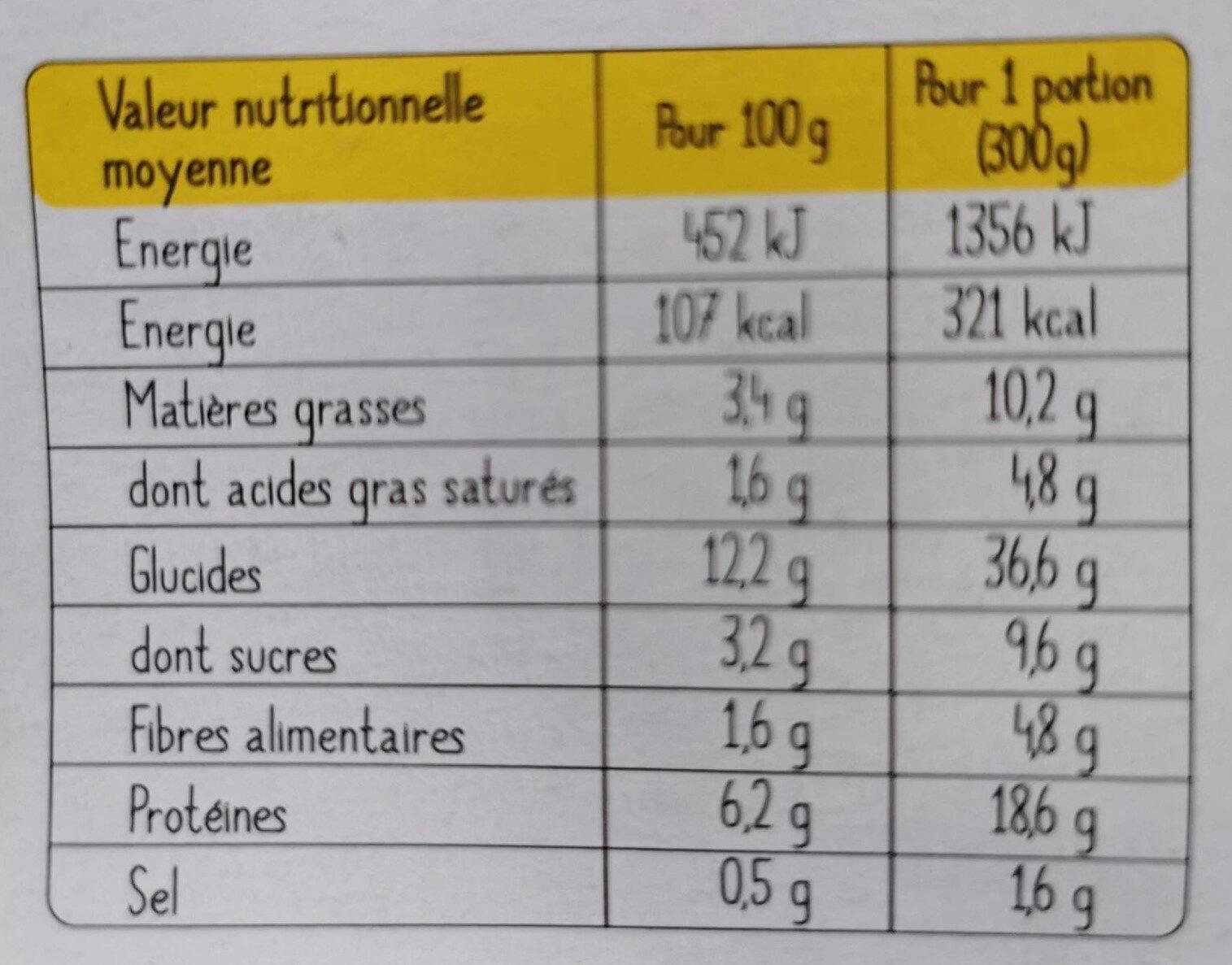 Lasagnes bolognaises - Informations nutritionnelles