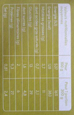 Couscous royal - Informação nutricional - fr