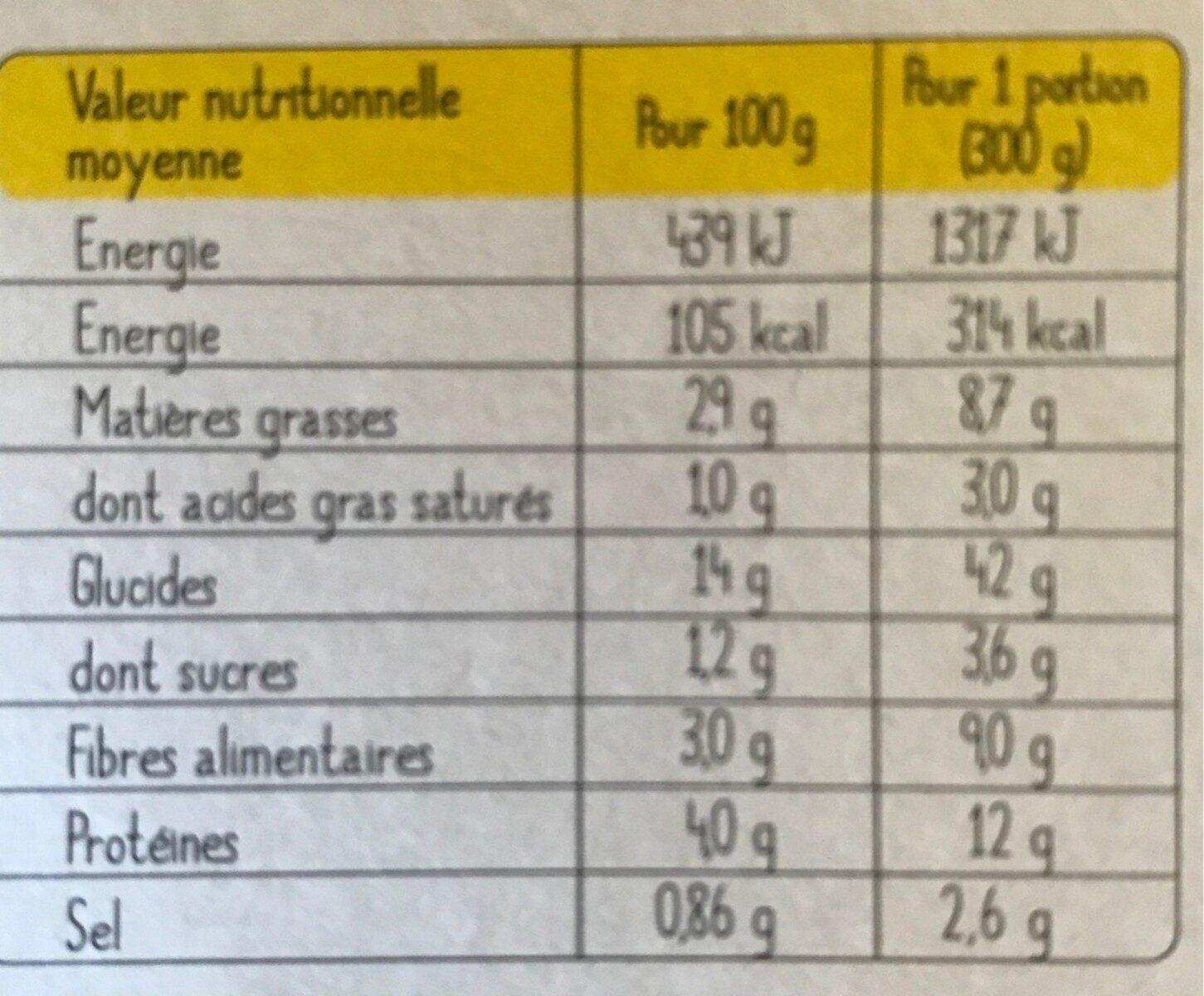 Curry pois chiche à la crème de coco - Informazioni nutrizionali - fr